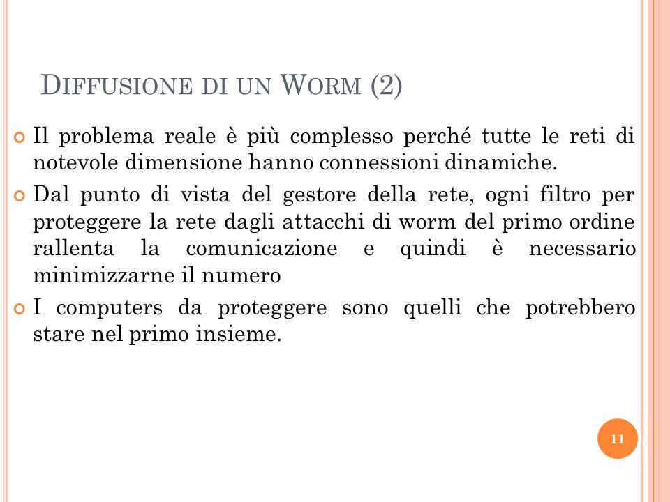 D IFFUSIONE DI UN W ORM (2) Il problema reale è più complesso perché tutte le reti di notevole dimensione hanno connessioni dinamiche. Dal punto di vi
