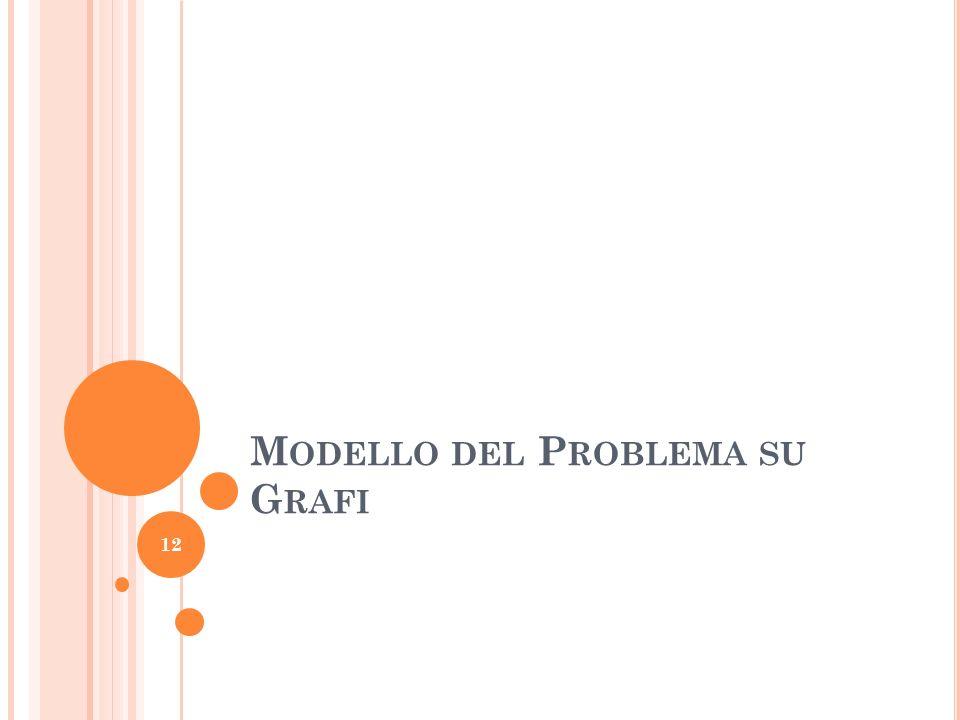 M ODELLO DEL P ROBLEMA SU G RAFI 12