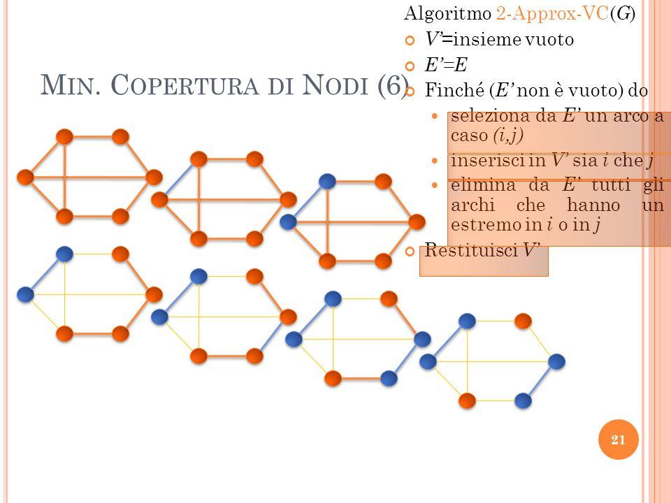 M IN. C OPERTURA DI N ODI (6) Algoritmo 2-Approx-VC( G ) V =insieme vuoto E=E Finché ( E non è vuoto) do seleziona da E un arco a caso (i,j) inserisci