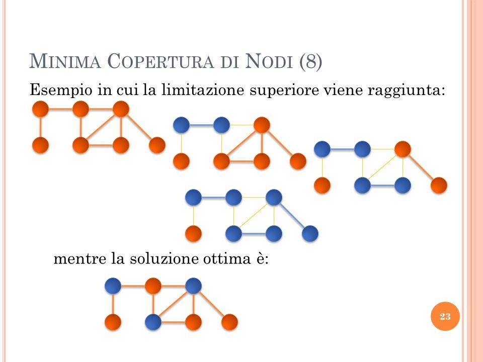 M INIMA C OPERTURA DI N ODI (8) 23 mentre la soluzione ottima è: Esempio in cui la limitazione superiore viene raggiunta: