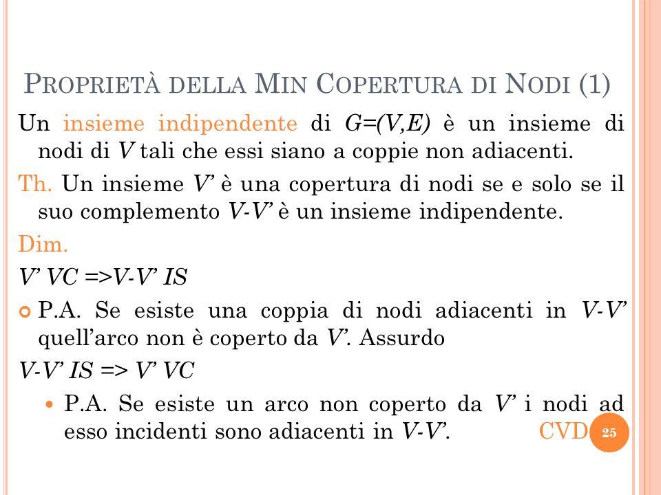 P ROPRIETÀ DELLA M IN C OPERTURA DI N ODI (1) Un insieme indipendente di G=(V,E) è un insieme di nodi di V tali che essi siano a coppie non adiacenti.