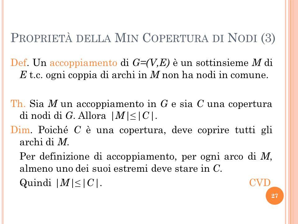 Def. Un accoppiamento di G=(V,E) è un sottinsieme M di E t.c. ogni coppia di archi in M non ha nodi in comune. Th. Sia M un accoppiamento in G e sia C