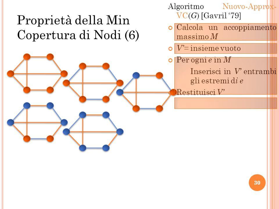 30 Proprietà della Min Copertura di Nodi (6) Algoritmo Nuovo-Approx- VC( G ) [Gavril 79] Calcola un accoppiamento massimo M V= insieme vuoto Per ogni
