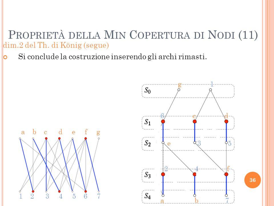 dim.2 del Th. di König (segue) Si conclude la costruzione inserendo gli archi rimasti. 36 P ROPRIETÀ DELLA M IN C OPERTURA DI N ODI (11) a b c d e f g