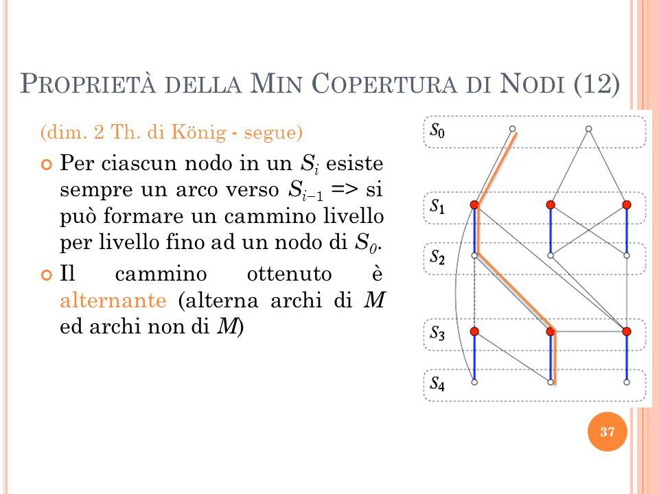 (dim. 2 Th. di König - segue) Per ciascun nodo in un S i esiste sempre un arco verso S i 1 => si può formare un cammino livello per livello fino ad un