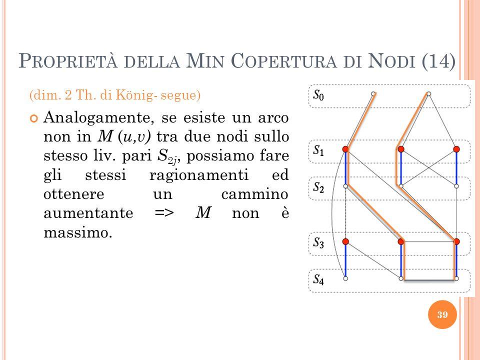 (dim. 2 Th. di König- segue) Analogamente, se esiste un arco non in M ( u,v) tra due nodi sullo stesso liv. pari S 2 j, possiamo fare gli stessi ragio