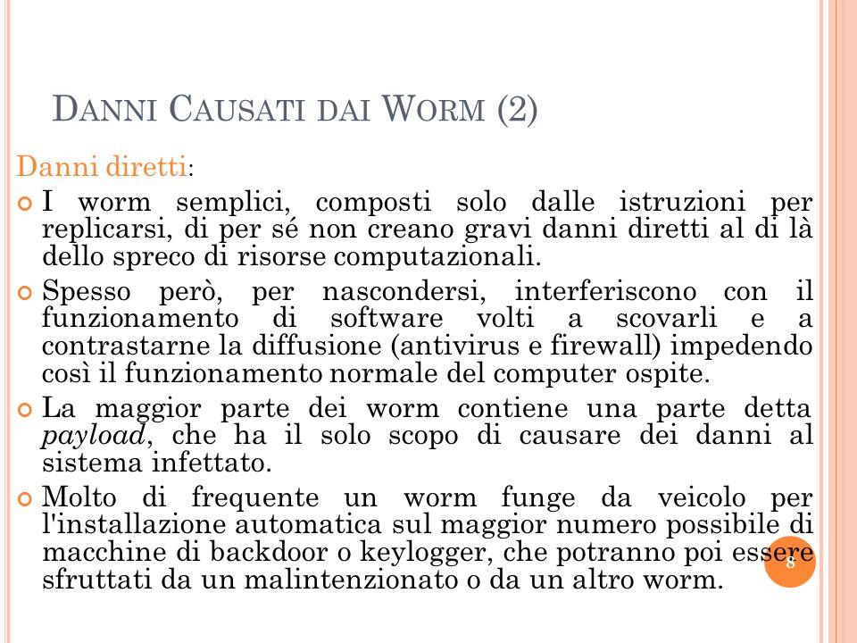 D ANNI C AUSATI DAI W ORM (2) Danni diretti : I worm semplici, composti solo dalle istruzioni per replicarsi, di per sé non creano gravi danni diretti