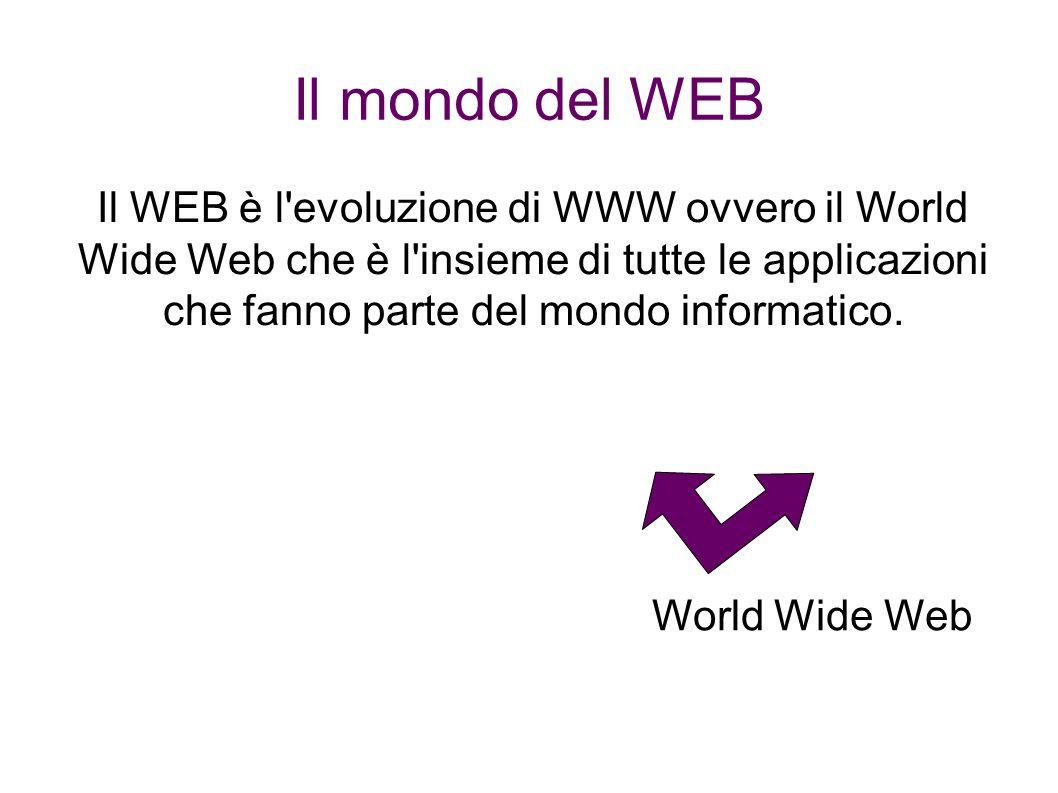 Il mondo del WEB Il WEB è l evoluzione di WWW ovvero il World Wide Web che è l insieme di tutte le applicazioni che fanno parte del mondo informatico.