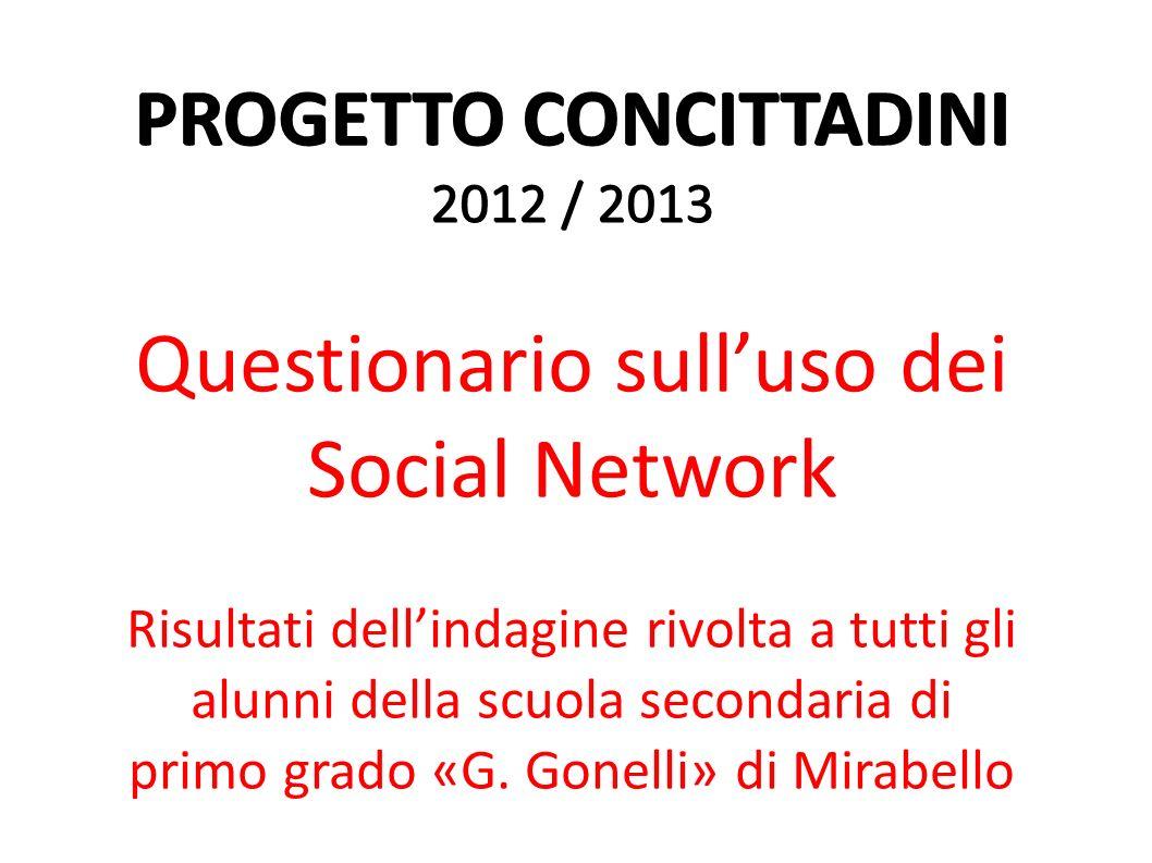 PROGETTO CONCITTADINI 2012 / 2013 Questionario sulluso dei Social Network Risultati dellindagine rivolta a tutti gli alunni della scuola secondaria di primo grado «G.