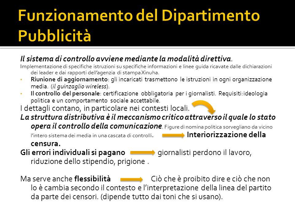 Il sistema di controllo avviene mediante la modalità direttiva.