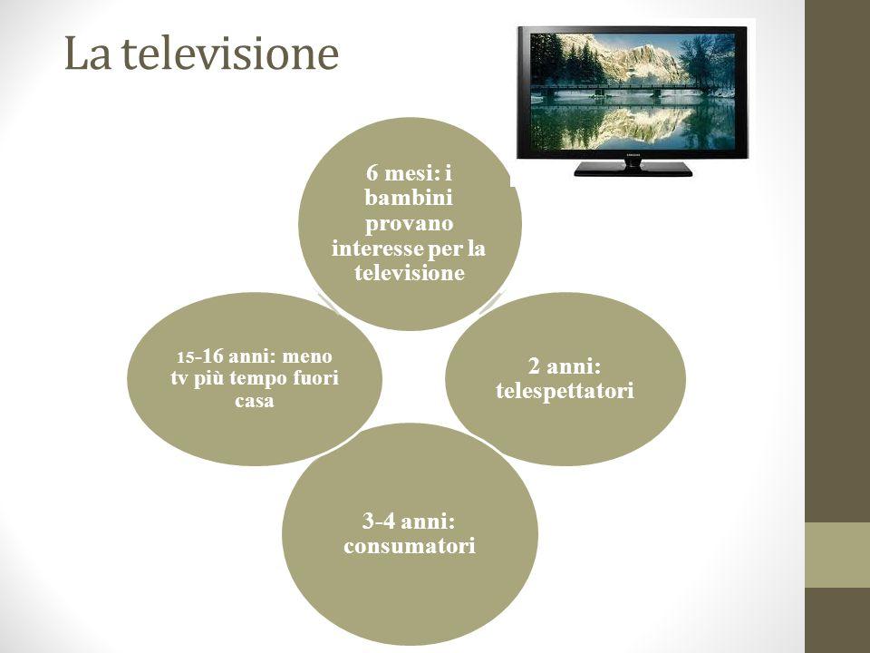 La televisione 6 mesi: i bambini provano interesse per la televisione 2 anni: telespettatori 3-4 anni: consumatori 15 -16 anni: meno tv più tempo fuor