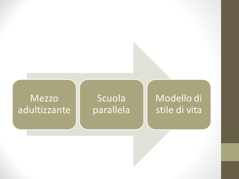 Mezzo adultizzante Scuola parallela Modello di stile di vita