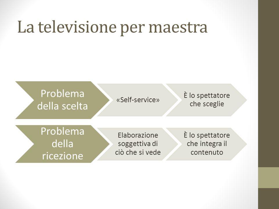 La televisione per maestra Problema della scelta «Self-service» È lo spettatore che sceglie Problema della ricezione Elaborazione soggettiva di ciò ch