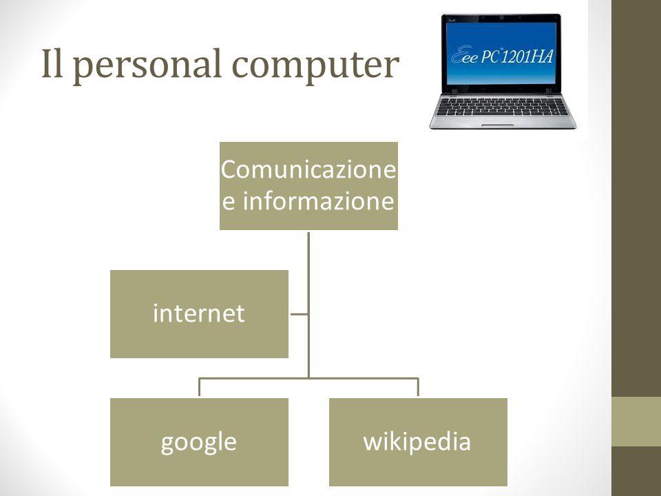 Il personal computer Comunicazione e informazione googlewikipedia internet