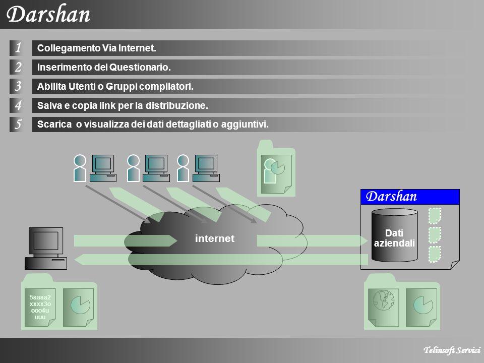 internet Darshan 1 2 3 4 5 Telinsoft Servizi Collegamento Via Internet.