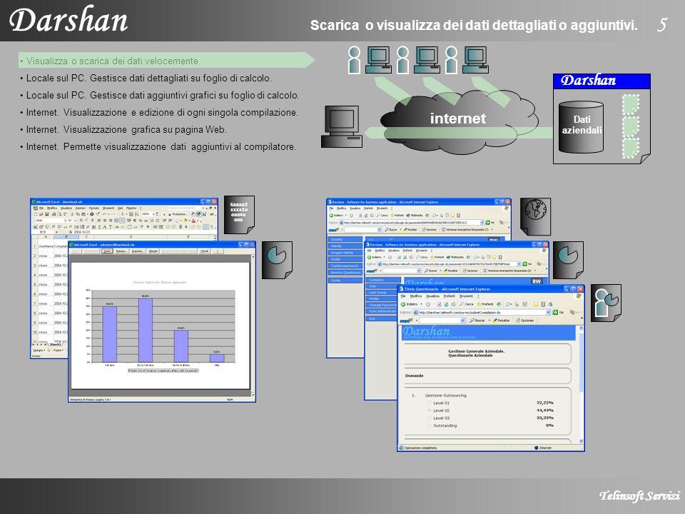 Darshan Telinsoft Servizi 5 Scarica o visualizza dei dati dettagliati o aggiuntivi.