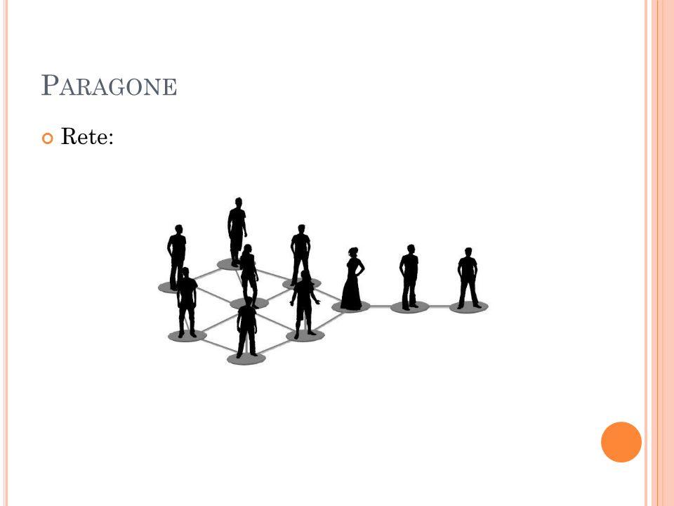 P ARAGONE Rete: