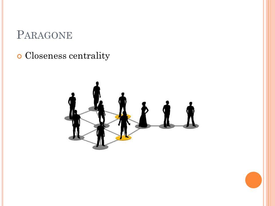P ARAGONE Closeness centrality