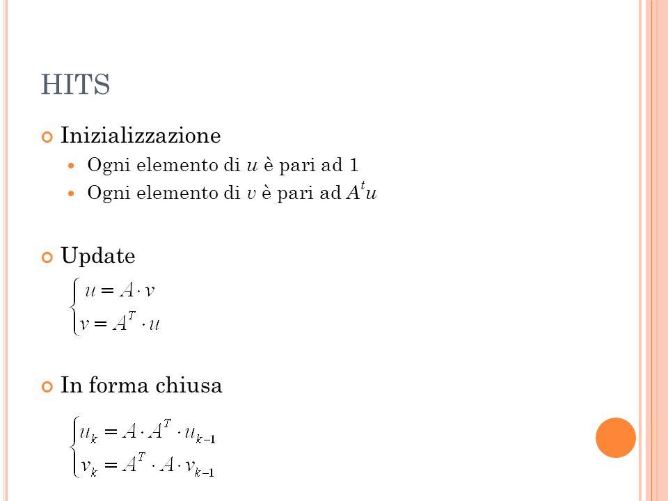 HITS Inizializzazione Ogni elemento di u è pari ad 1 Ogni elemento di v è pari ad A t u Update In forma chiusa