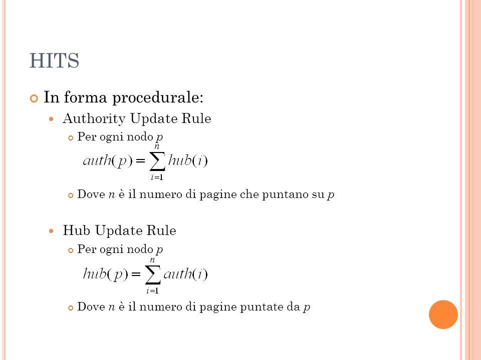 HITS In forma procedurale: Authority Update Rule Per ogni nodo p Dove n è il numero di pagine che puntano su p Hub Update Rule Per ogni nodo p Dove n