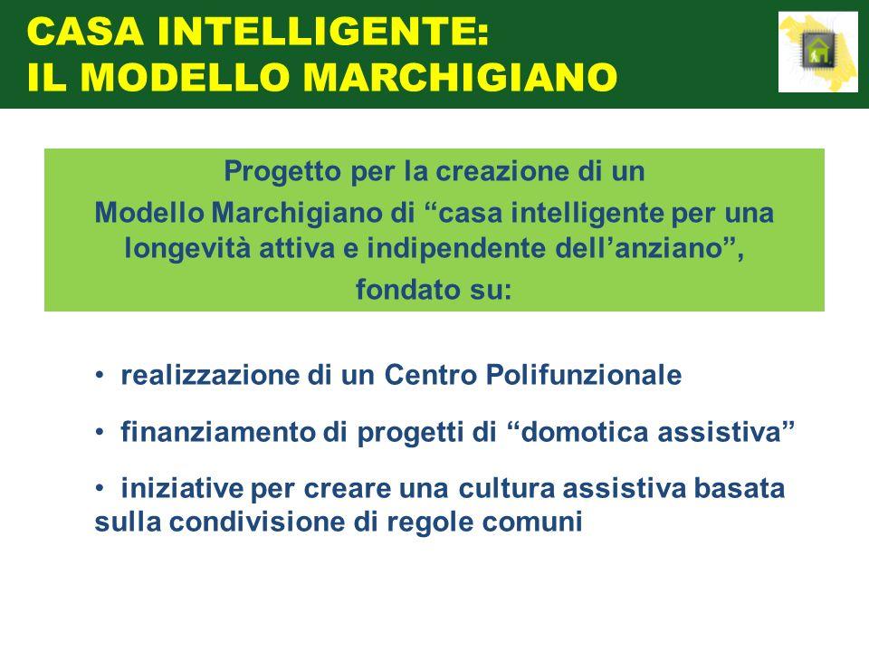 CASA INTELLIGENTE: IL MODELLO MARCHIGIANO Progetto per la creazione di un Modello Marchigiano di casa intelligente per una longevità attiva e indipend