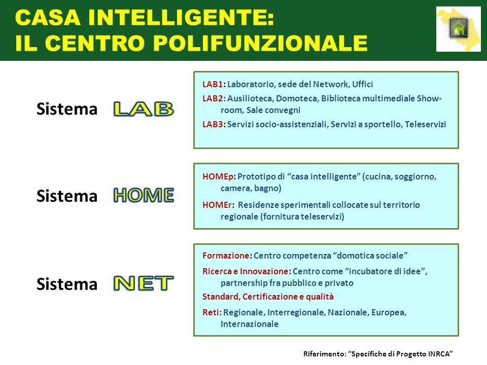 Sistema LAB1: Laboratorio, sede del Network, Uffici LAB2: Ausilioteca, Domoteca, Biblioteca multimediale Show- room, Sale convegni LAB3: Servizi socio