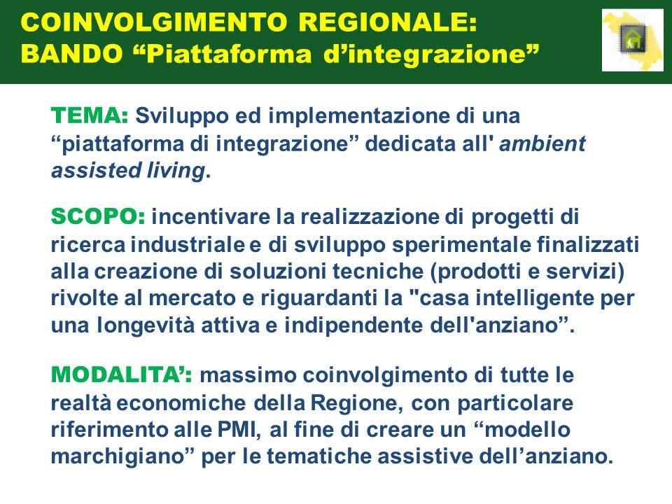 TEMA: Sviluppo ed implementazione di una piattaforma di integrazione dedicata all' ambient assisted living. SCOPO: incentivare la realizzazione di pro