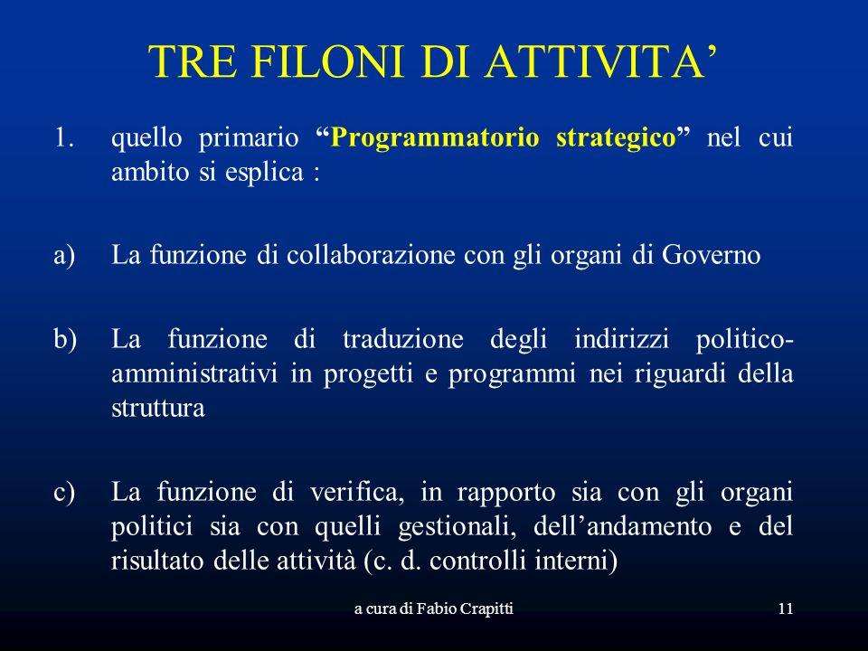 TRE FILONI DI ATTIVITA 1.quello primario Programmatorio strategico nel cui ambito si esplica : a)La funzione di collaborazione con gli organi di Gover