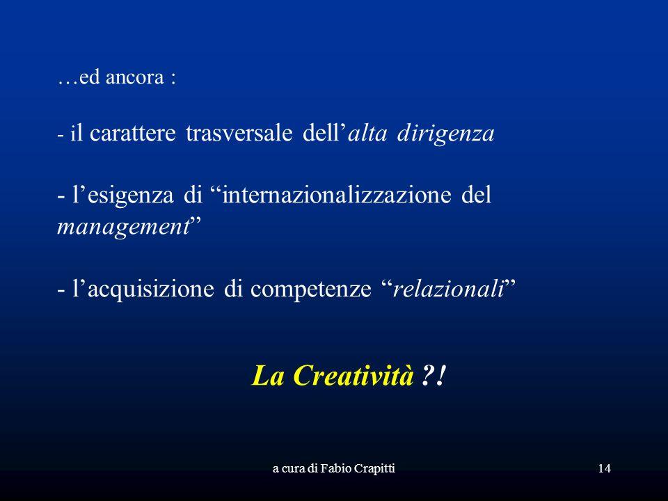 a cura di Fabio Crapitti14 …ed ancora : - i l carattere trasversale dellalta dirigenza - lesigenza di internazionalizzazione del management - lacquisizione di competenze relazionali La Creatività ?!