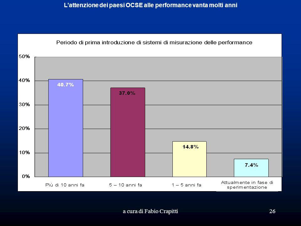a cura di Fabio Crapitti26 Lattenzione dei paesi OCSE alle performance vanta molti anni