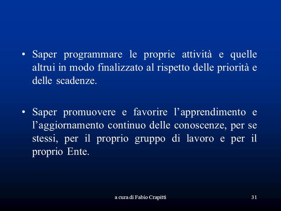 a cura di Fabio Crapitti31 Saper programmare le proprie attività e quelle altrui in modo finalizzato al rispetto delle priorità e delle scadenze. Sape