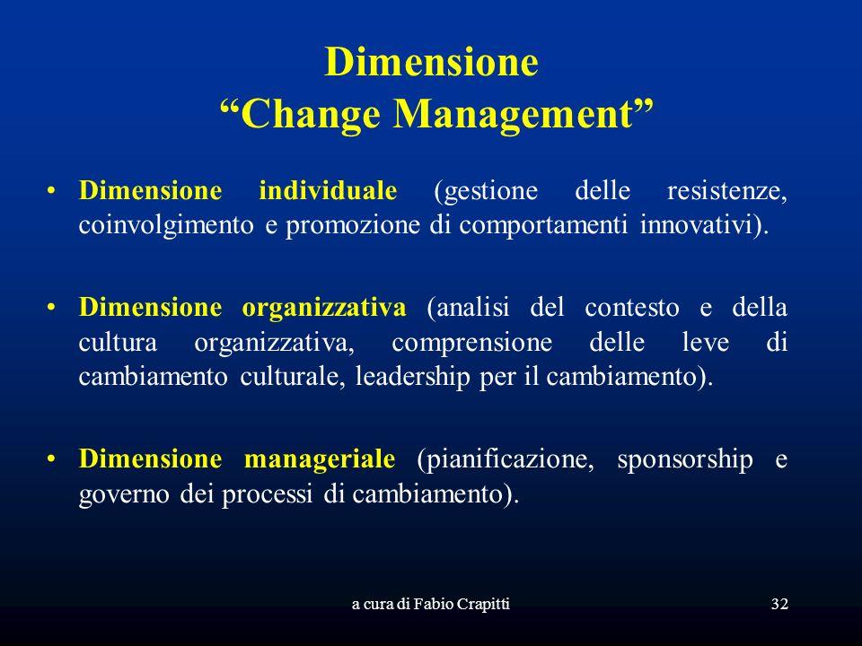 a cura di Fabio Crapitti32 Dimensione Change Management Dimensione individuale (gestione delle resistenze, coinvolgimento e promozione di comportamenti innovativi).