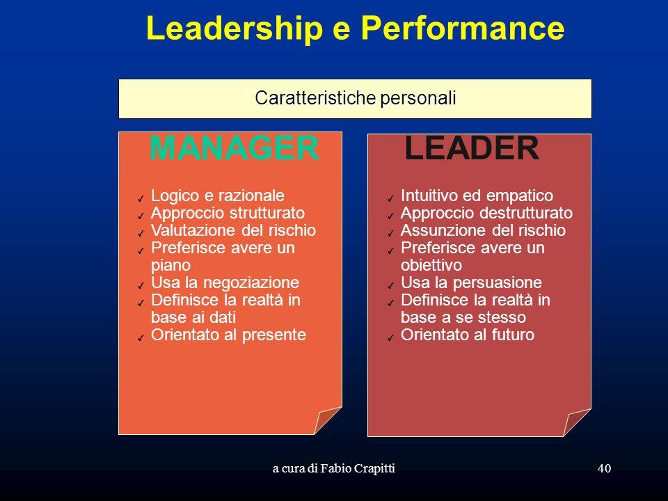 a cura di Fabio Crapitti40 Leadership e Performance Caratteristiche personali MANAGERLEADER Logico e razionale Approccio strutturato Valutazione del r