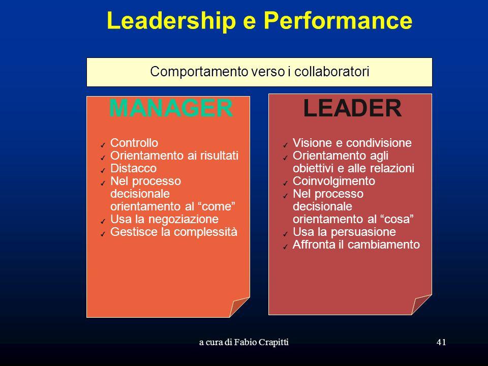 a cura di Fabio Crapitti41 Leadership e Performance Comportamento verso i collaboratori MANAGERLEADER Controllo Orientamento ai risultati Distacco Nel processo decisionale orientamento al come Usa la negoziazione Gestisce la complessità Visione e condivisione Orientamento agli obiettivi e alle relazioni Coinvolgimento Nel processo decisionale orientamento al cosa Usa la persuasione Affronta il cambiamento