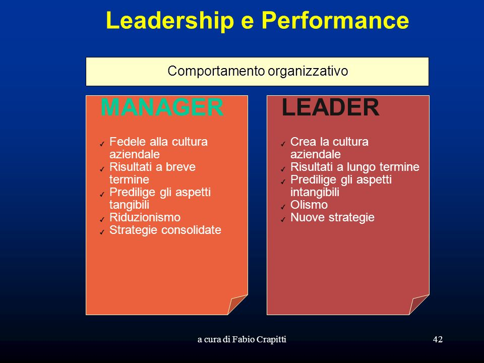 a cura di Fabio Crapitti42 Leadership e Performance Comportamento organizzativo MANAGERLEADER Fedele alla cultura aziendale Risultati a breve termine