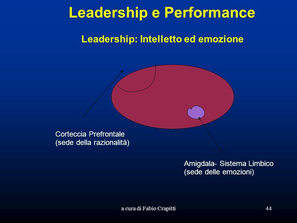 a cura di Fabio Crapitti44 Leadership e Performance Leadership: Intelletto ed emozione Amigdala- Sistema Limbico (sede delle emozioni) Corteccia Prefrontale (sede della razionalità)