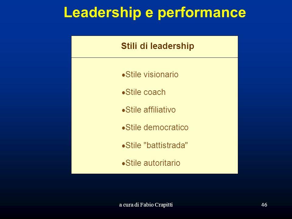 a cura di Fabio Crapitti46 Leadership e performance Stile visionario Stile coach Stile affiliativo Stile democratico Stile battistrada Stile autoritario Stili di leadership