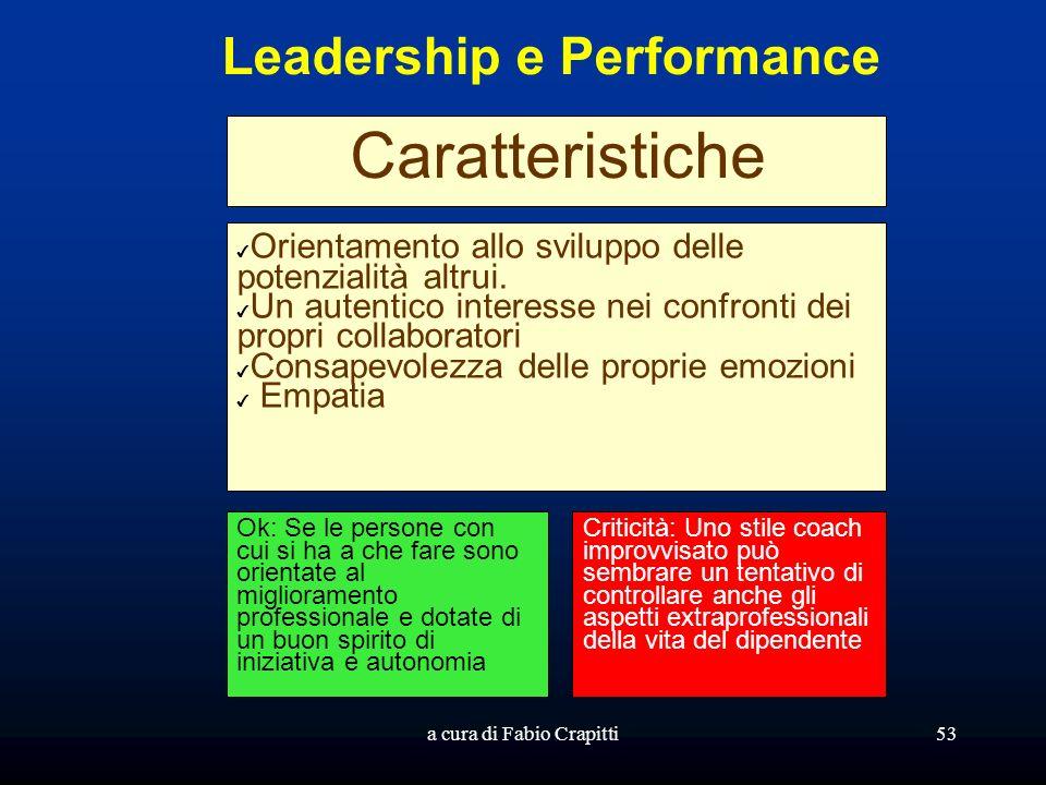 a cura di Fabio Crapitti53 Leadership e Performance Caratteristiche Orientamento allo sviluppo delle potenzialità altrui. Un autentico interesse nei c