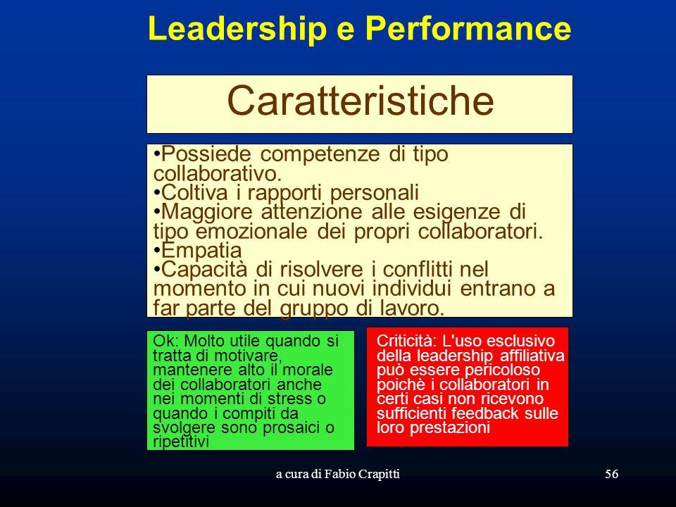 a cura di Fabio Crapitti56 Leadership e Performance Caratteristiche Possiede competenze di tipo collaborativo. Coltiva i rapporti personali Maggiore a