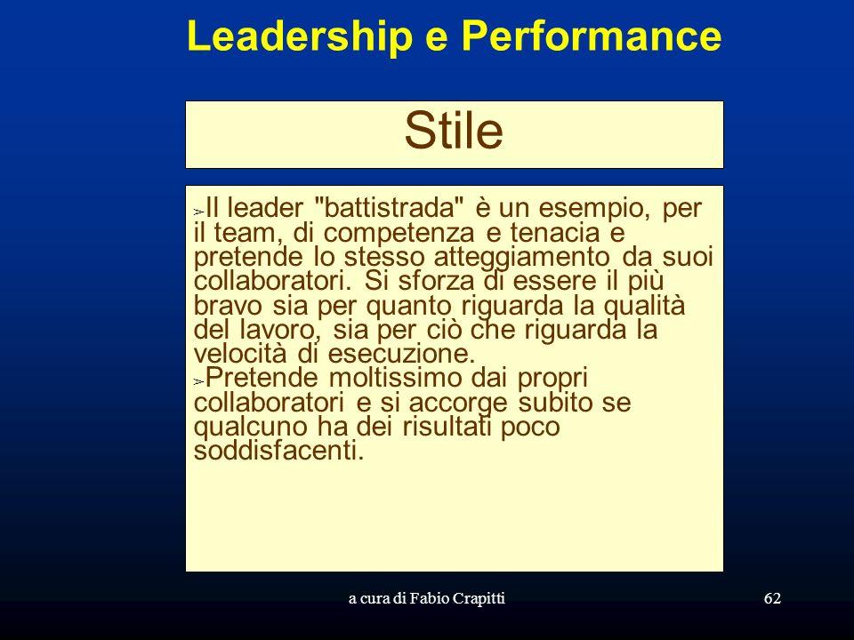 a cura di Fabio Crapitti62 Leadership e Performance Stile Il leader battistrada è un esempio, per il team, di competenza e tenacia e pretende lo stesso atteggiamento da suoi collaboratori.