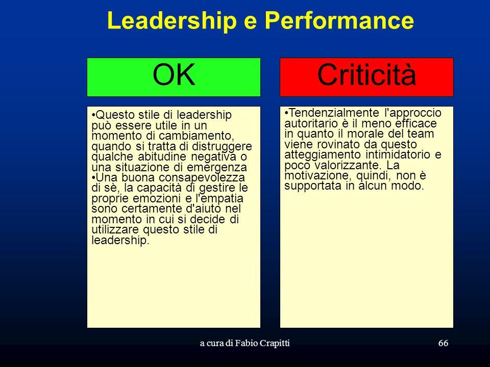 a cura di Fabio Crapitti66 Leadership e Performance CriticitàOK Tendenzialmente l approccio autoritario è il meno efficace in quanto il morale del team viene rovinato da questo atteggiamento intimidatorio e poco valorizzante.