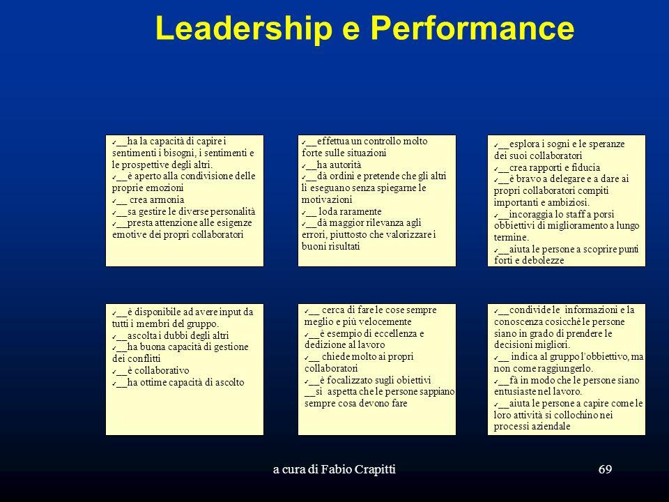 a cura di Fabio Crapitti69 Leadership e Performance __ha la capacità di capire i sentimenti i bisogni, i sentimenti e le prospettive degli altri.