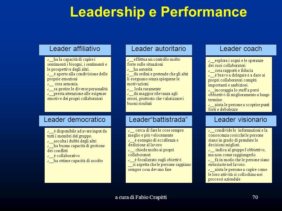 a cura di Fabio Crapitti70 Leadership e Performance __ha la capacità di capire i sentimenti i bisogni, i sentimenti e le prospettive degli altri. __è