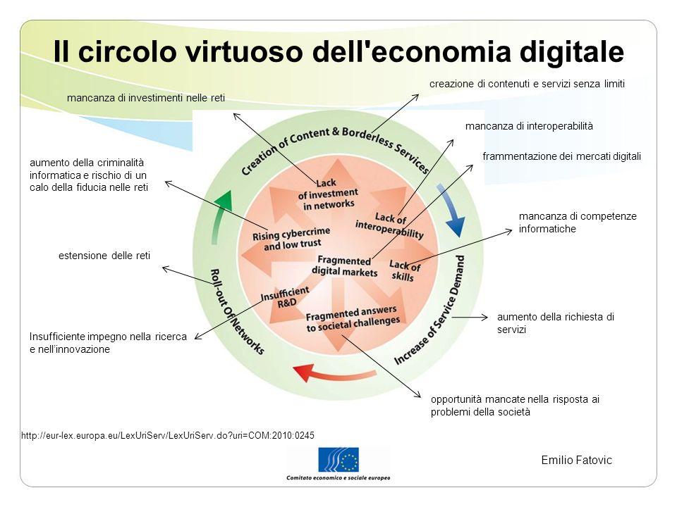 Il circolo virtuoso dell'economia digitale http://eur-lex.europa.eu/LexUriServ/LexUriServ.do?uri=COM:2010:0245 Emilio Fatovic creazione di contenuti e
