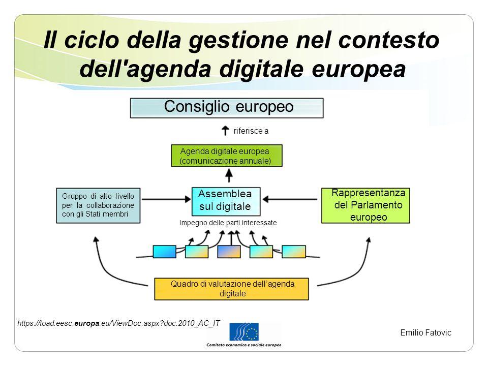 Il ciclo della gestione nel contesto dell'agenda digitale europea Consiglio europeo Agenda digitale europea (comunicazione annuale) Gruppo di alto liv