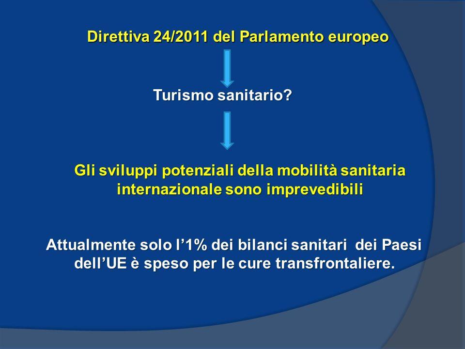 Direttiva 24/2011 del Parlamento europeo Turismo sanitario.