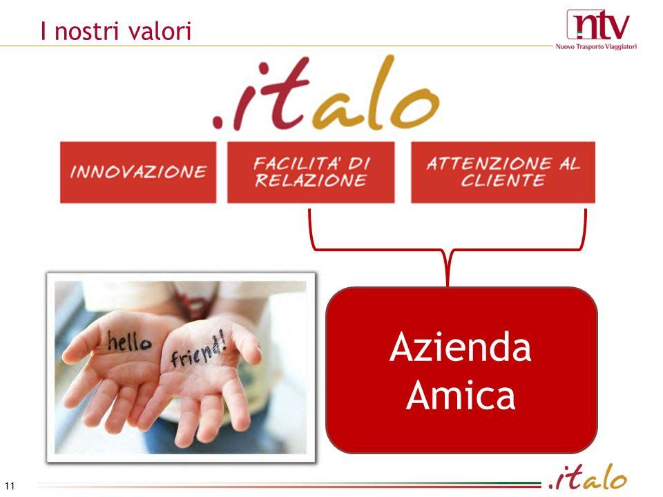 Azienda Amica I nostri valori 11