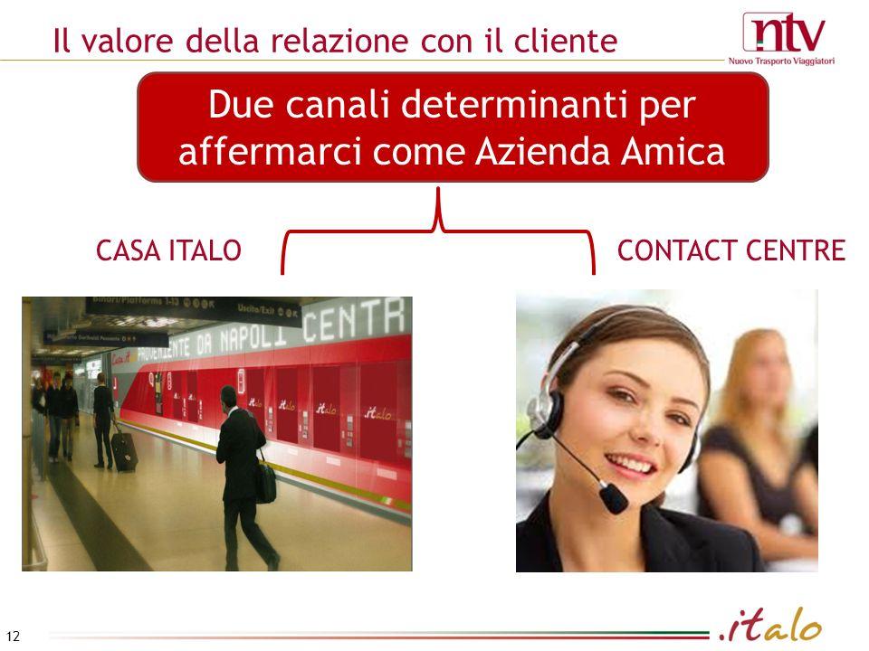 Due canali determinanti per affermarci come Azienda Amica CASA ITALOCONTACT CENTRE Il valore della relazione con il cliente 12