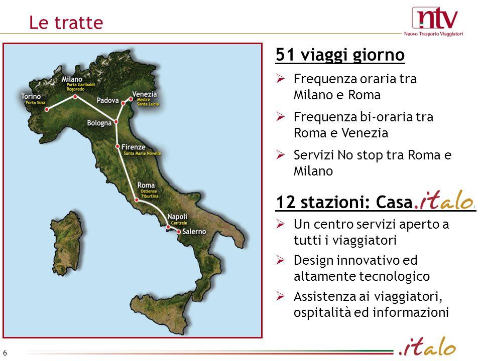 Le tratte 6 51 viaggi giorno Frequenza oraria tra Milano e Roma Frequenza bi-oraria tra Roma e Venezia Servizi No stop tra Roma e Milano 12 stazioni: Casa ………….