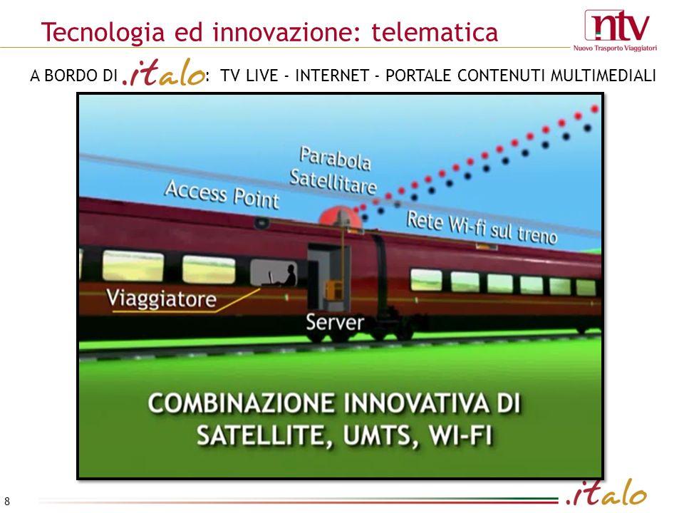 Tecnologia ed innovazione: telematica 8 A BORDO DI : TV LIVE - INTERNET - PORTALE CONTENUTI MULTIMEDIALI